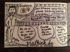 Sketchnote_EXPLAINAS_1_by_@Sabrittas