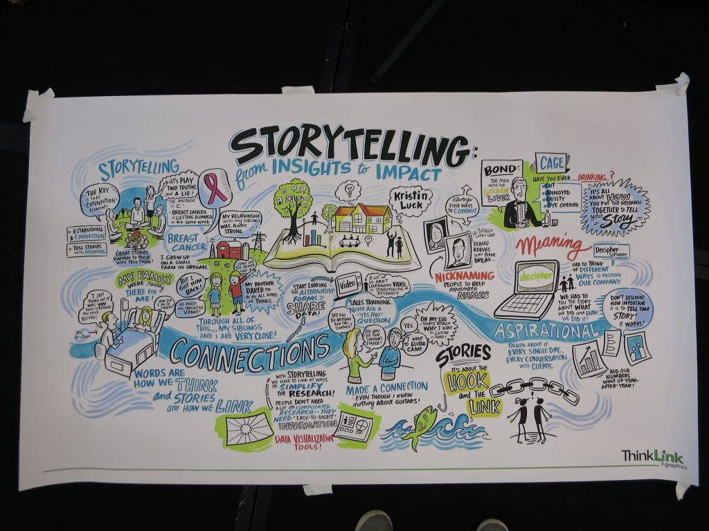 Graphic Recording von Liisa Sorsa