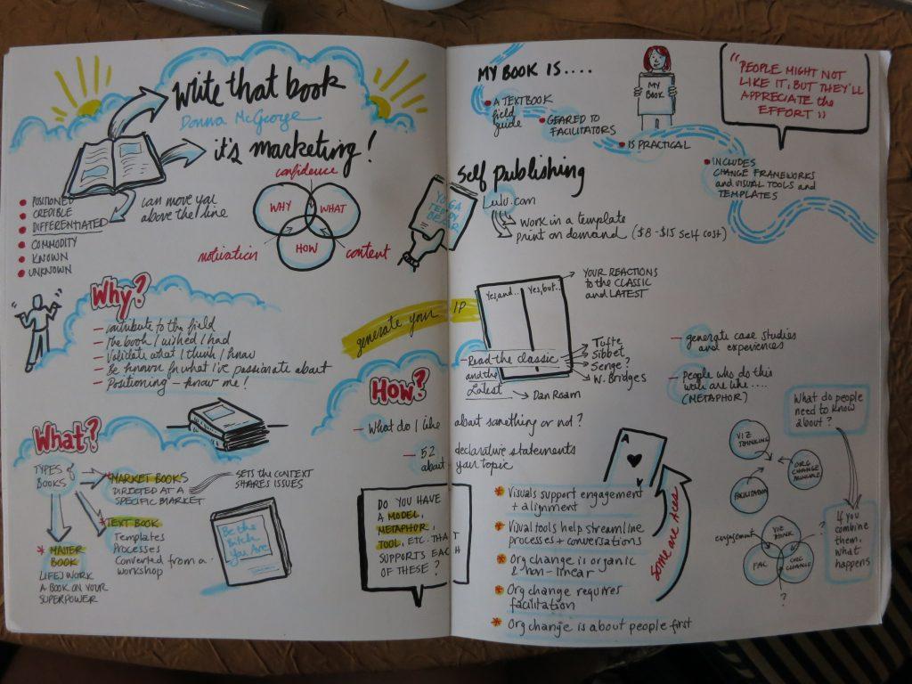 Sketchnoting von Nevada Lane