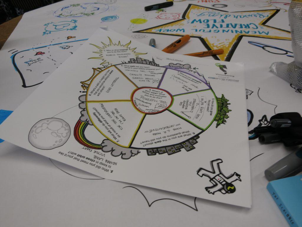 Schön gestaltetes Arbeitsblatt von OCSystems