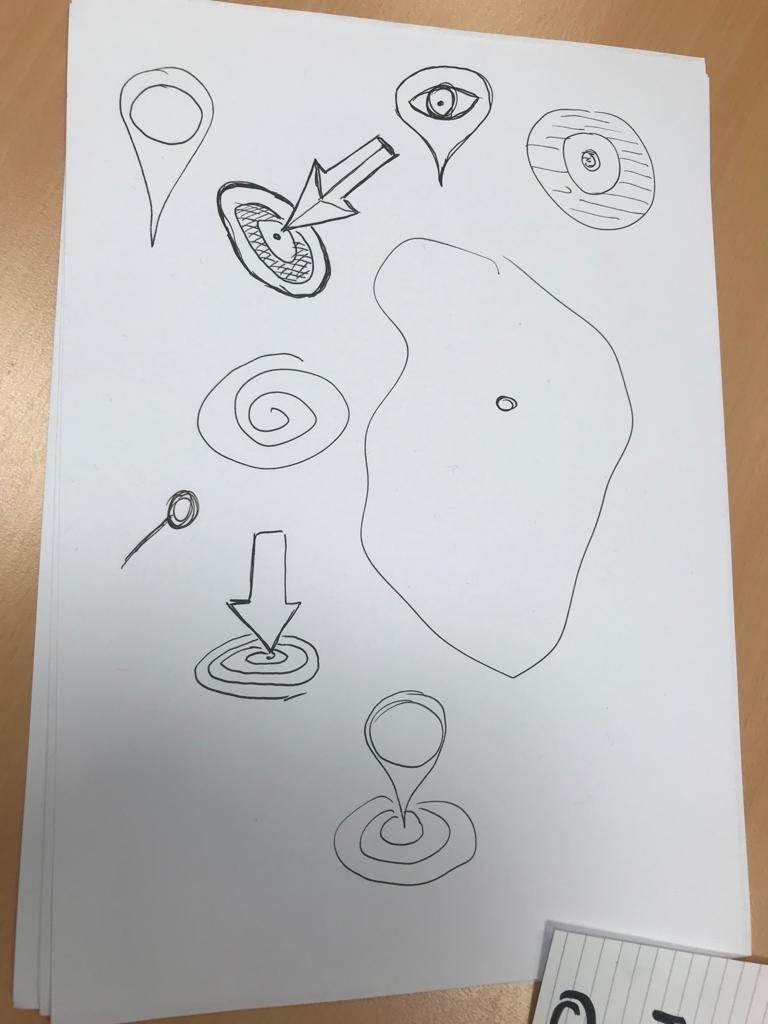 """Beispielvisualisierungen für """"Standort"""": Pfeile mit Kreisen und Spiralen. Amorphe Flächen. das typische Standort-Symbol auf Karten"""