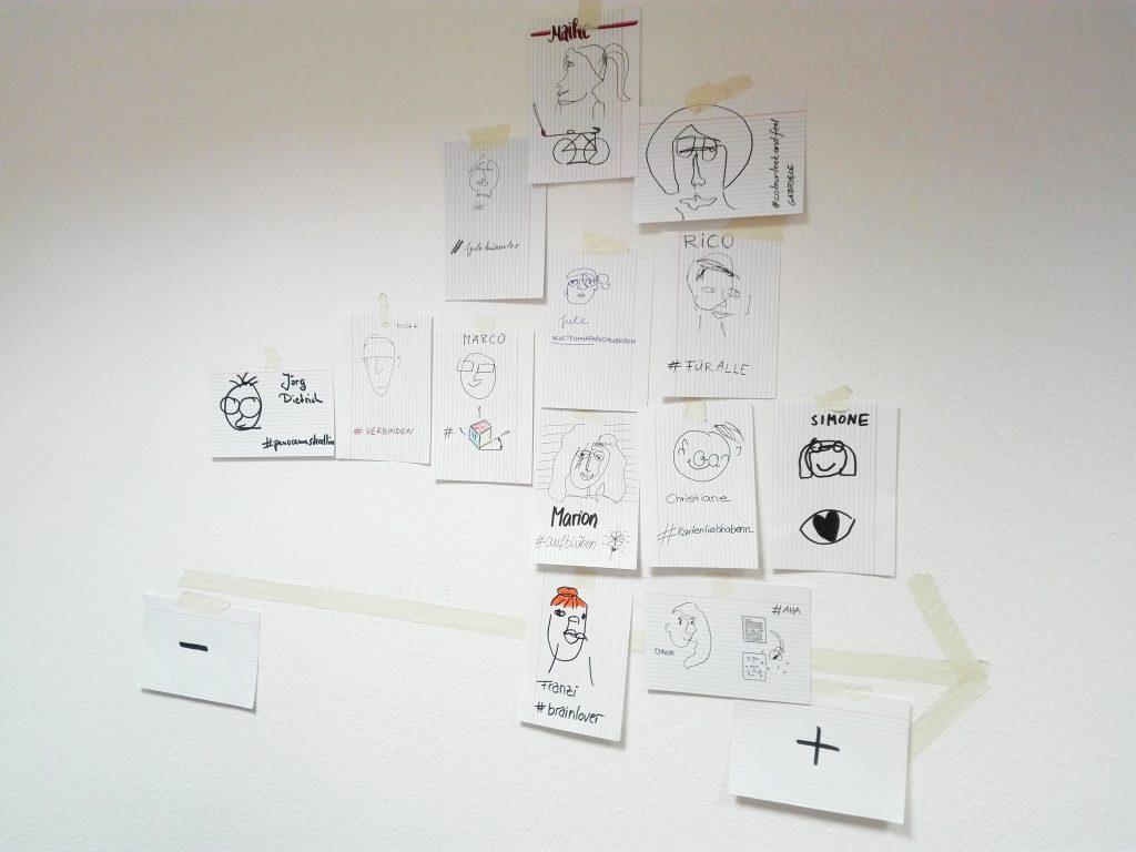 Wand beklebt mit einem aus Kreppband zusammengebasteltem horizontalen Pfeil. Die Skala wird durch ein Minus und Plus gekennzeichnet. Überm Pfeil etwa 13 blinde Selbstportraits wunderbar spontan und locker und frech und jeweils darunter der Hashtag der Person.