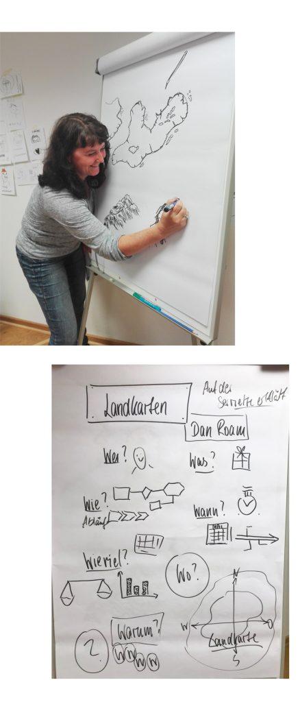 Marion zeichnet am Flipchart eine Karte vor. Flipchart mit den verschiedenen Informationstypen: Wie, Was, warum, Wo, Warum, Wer
