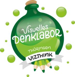 Visuelles Denklabor Thüringen Vizthink