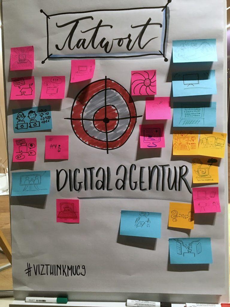 Tatwort Digitalagentur
