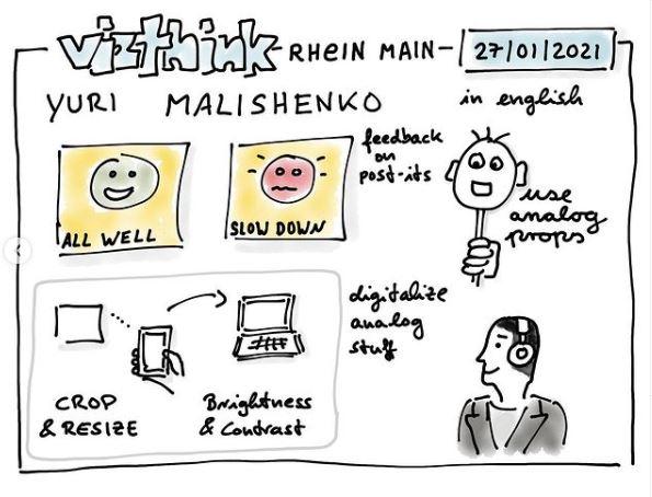 Sketchnote von Kathrin zum Meetup Rhein-Main