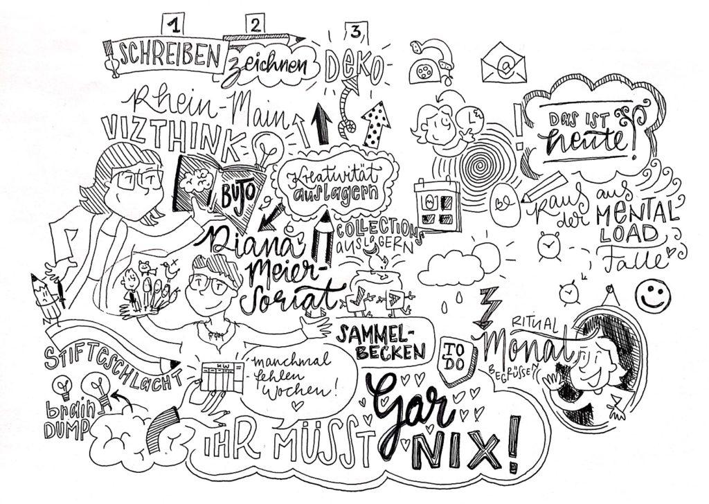 Sketchnote von Katrin Mäntele